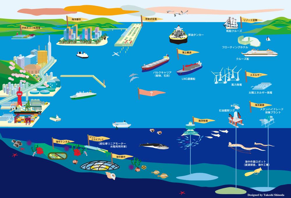 海洋空間の利用技術