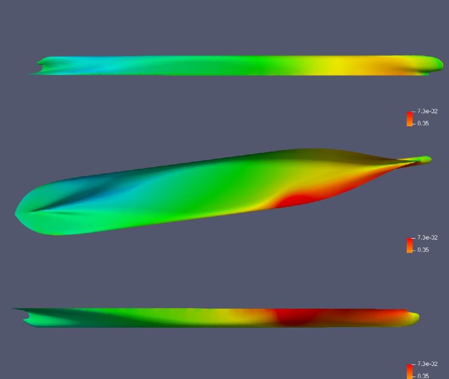 斜航船体周りの圧力分布の計算例