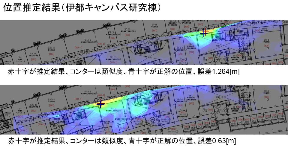 無線LAN電波強度を利用した屋内での位置推定