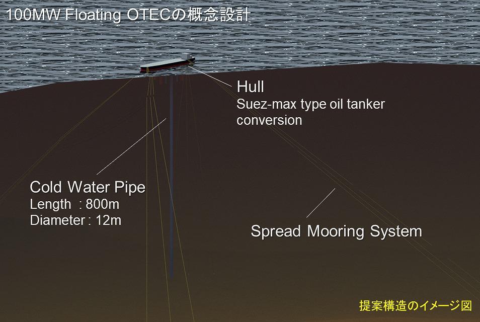 浮体式海洋温度差発電施設