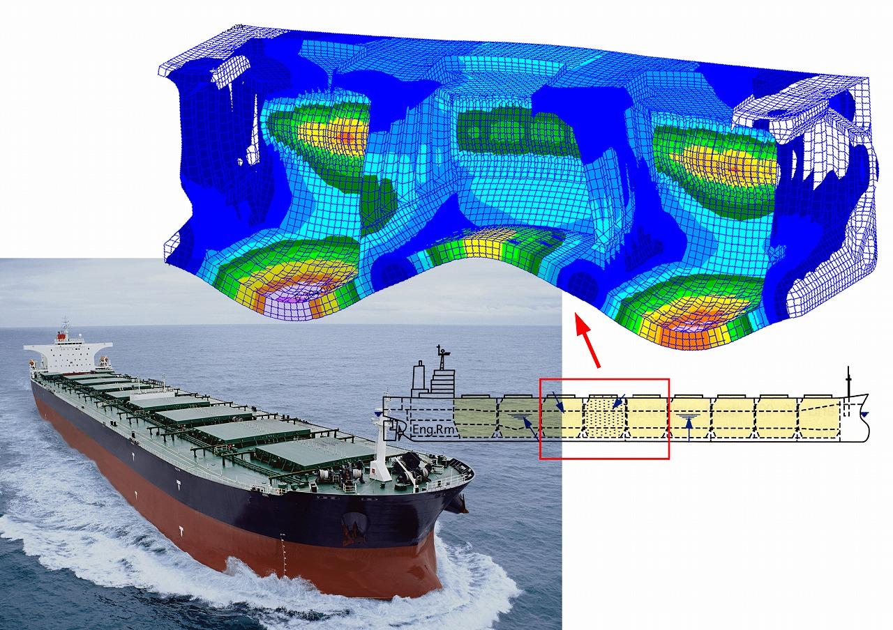 ばら積み貨物船と数値シミュレーションによる変形解析